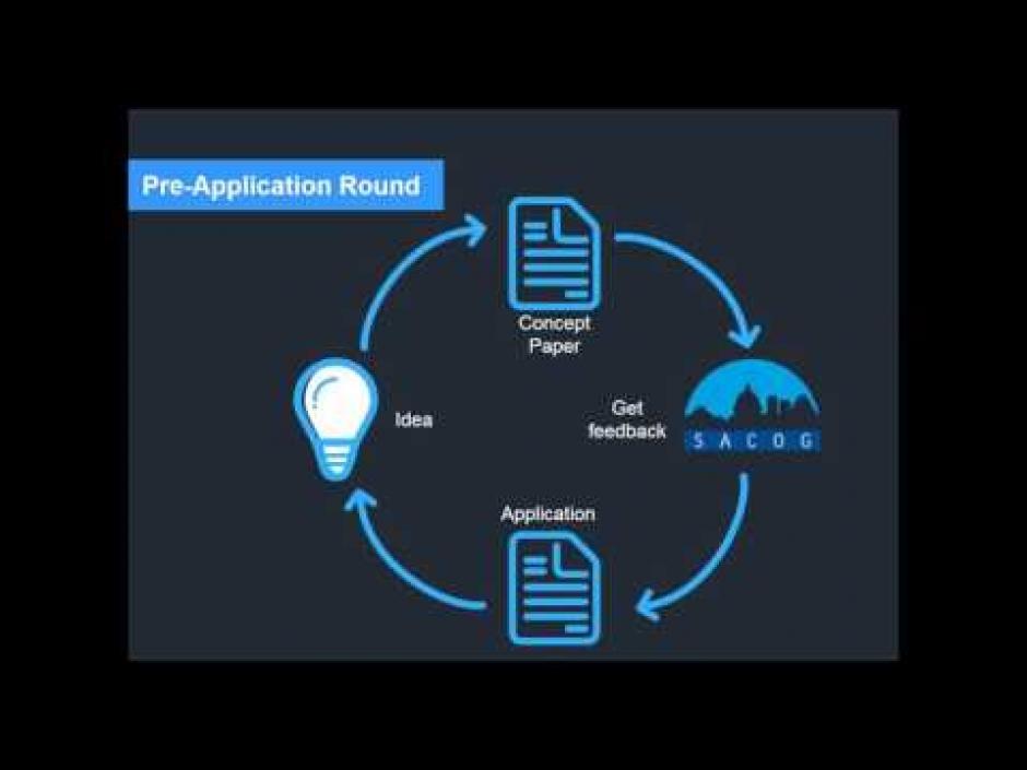 Webinar: Application Guidance for TDM Innovations Grant